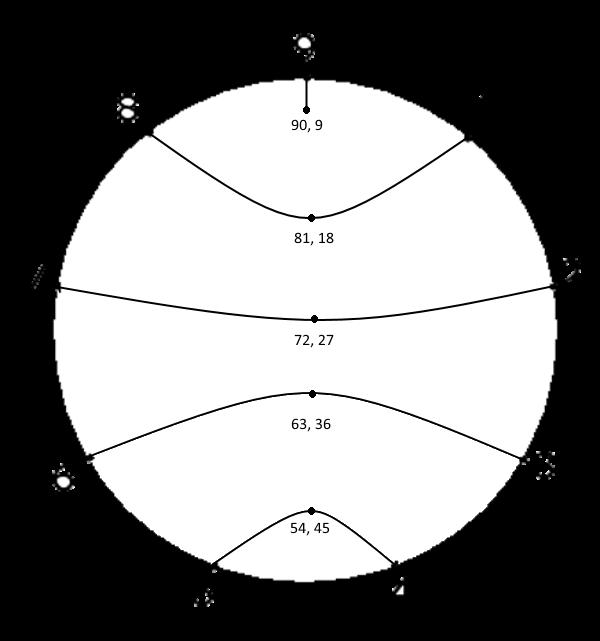 enneagramma2
