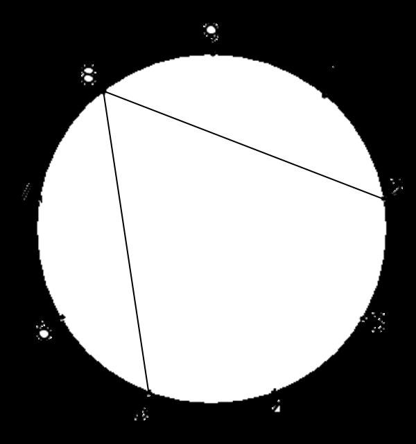 enneagramma3